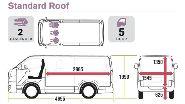 2 - Panel Van (Standard Body - Standard Roof 2) v2.png.ximg.l_6_m.smart